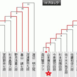 9月17日の将棋対局結果(2020.9.18)