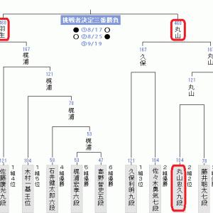 竜王戦挑戦者決定戦・9月19日の将棋対局は1局のみ(2020.9.19)