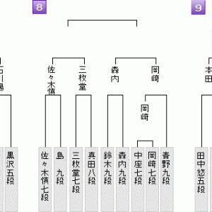 9月20日の将棋対局は3局(2020.9.20)