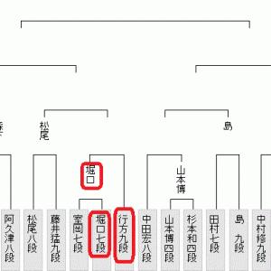 9月24日の将棋対局は17局(2020.9.24)