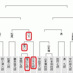 9月24日の将棋対局結果(2020.9.25)