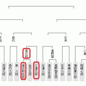 9月25日の将棋対局は14局(2020.9.25)