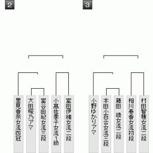 9月26日の将棋対局は無し・マイナビ女子オープン予選一括対局(2020.9.26)