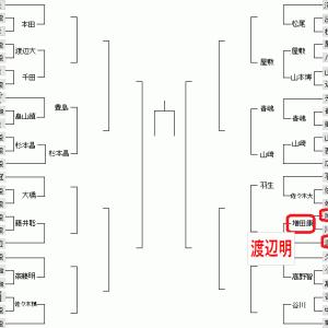 9月27日の将棋対局結果(2020.9.27)