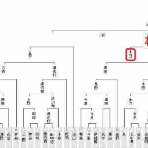 9月30日の将棋対局結果(2020.10.1)