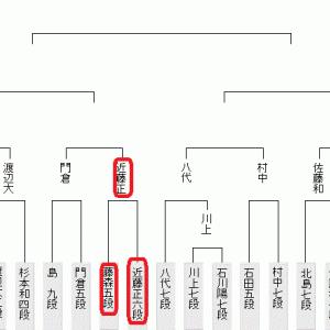 藤井聡太二冠全勝で後半戦へ・10月21日の将棋対局結果(2020.10.22)