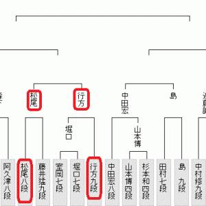10月23日の将棋対局は8局(2020.10.23)