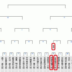 11月27日の将棋対局結果(2020.11.28)