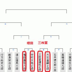12月4日の将棋対局結果(2020.12.5)