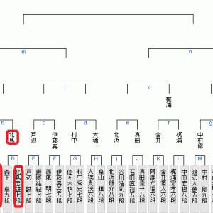 1月18日の将棋対局は8局(2021.1.18)訂正版