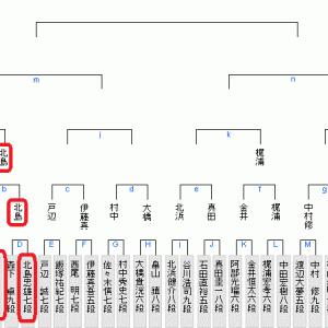 1月18日の将棋対局結果(2021.1.19)