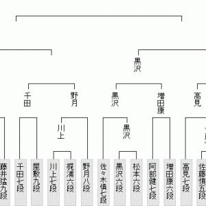 9月6日の将棋対局は9局(2021.9.6)