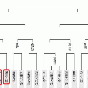 9月7日の将棋対局は11局(2021.9.7)
