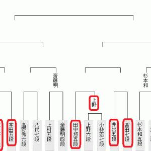 9月8日の将棋対局は7局(2021.9.8)
