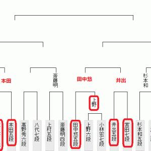 9月8日の将棋対局結果(2021.9.9)