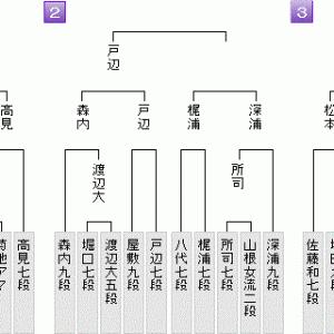 羽生善治九段登場・9月9日の将棋対局は2局(2021.9.9)
