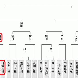9月10日の将棋対局は8局(2021.9.10)