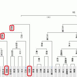 令和の関ヶ原・9月13日の将棋対局は3局(2021.9.13)