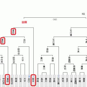 令和の関ヶ原合戦は藤井聡太二冠が勝利して三冠に・9月13日の将棋対局結果(2021.9.14)