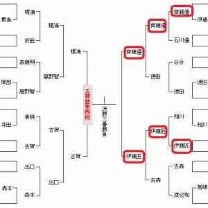 9月15日の将棋対局結果(2021.9.15)
