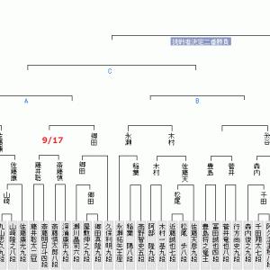 藤井聡太三冠レート最高値を更新(2021.9.15)