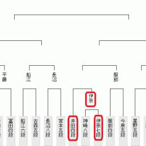 藤井三冠・五冠ロード初戦&羽生九段A級3回戦/9月17日の将棋対局は4局(2021.9.17)