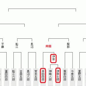 9月17日の将棋対局結果(2021.9.17)