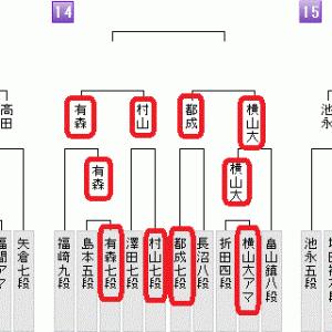 朝日杯&NHK杯・9月19日の将棋対局は4局(2021.9.19)