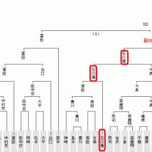 9月22将棋対局結果(2021.9.23)