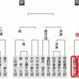 10月21日の将棋対局結果(2021.10.22)