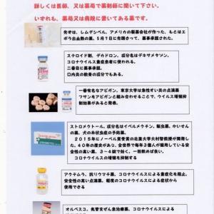 コロナウイルス に効く薬