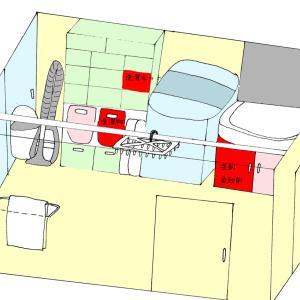 家事動線の見直しで 家事がありえないくらい楽になる!  洗面所編