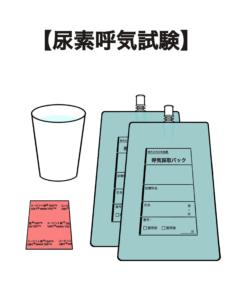 ピロリ菌検査の日