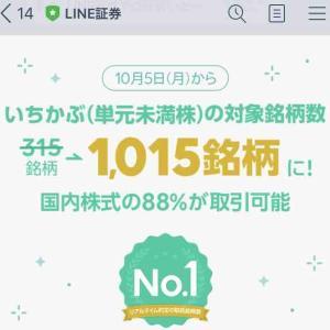 LINE証券10:ふむ…