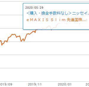2020/5/29付ポートフォリオ