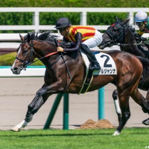今週の重賞【東京スポーツ杯2歳S】この中に未来のダービー馬がいる?