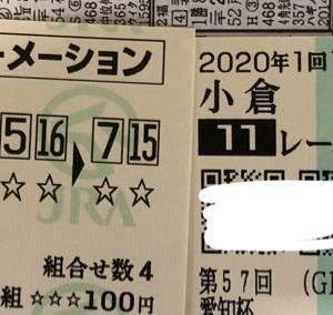 先週の結果【日経新春杯他】遅くなりましたが初当たり〜