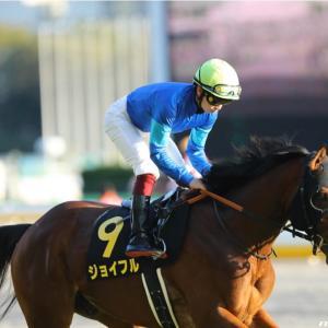 今週の重賞【阪急杯】父キングマンボ系の2頭に注目。そして穴にはあの馬、、、