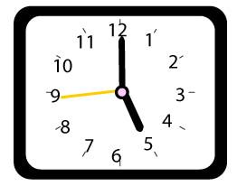 5時起き習慣