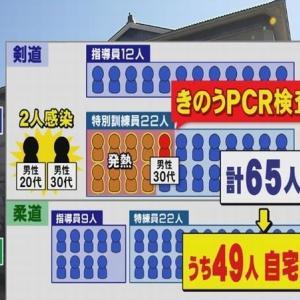 """新型コロナ陽性 大勢で""""剣道の稽古"""""""