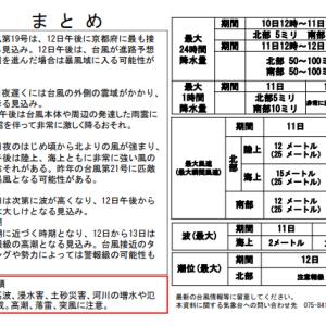 台風19号 京都市の影響