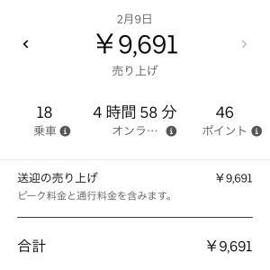 【2020.2.9】Uber Eats (ウーバーイーツ)収入