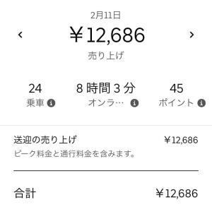 【2020.2.11】Uber Eats (ウーバーイーツ)収入