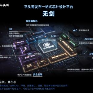アリババ子会社が高性能RISC-Vプロセッサーを発表