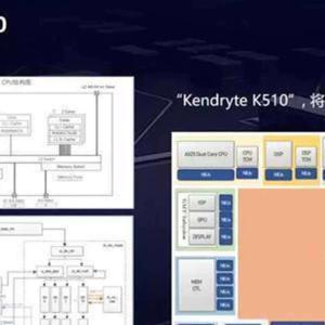 Kendryteの第2世代AIチップ「K510」は20年上期に量産予定