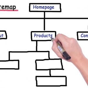 サーチコンソールでサイトマップエラーの解消法とその原因【HTMLからXML形式へ】