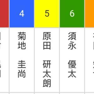 広島記念競輪 三日目 準決勝 11R, 12R