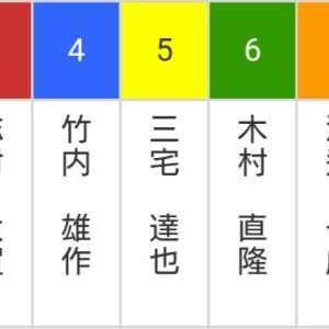松阪競輪 F1 最終日 12レース 決勝