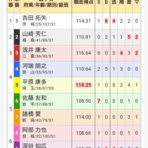 サマーナイトF 最終日 9R, 10R, 12R決勝