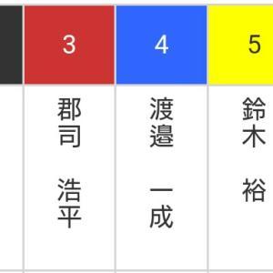 弥彦記念競輪 最終日 9R 決勝